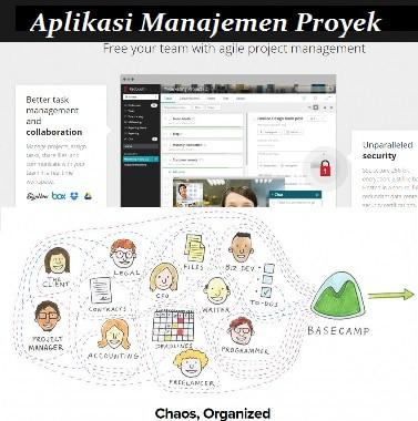 software aplikasi manajemen proyek plus kolaborasi online